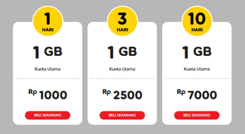 Mengenal Kartu Perdana Indosat Ooredoo Terbaru Sepulsa